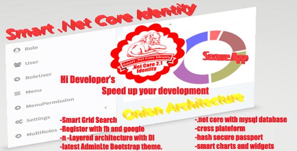 Smart Identity Dot Net  MVC Core C Sharp Authentication and Authorization
