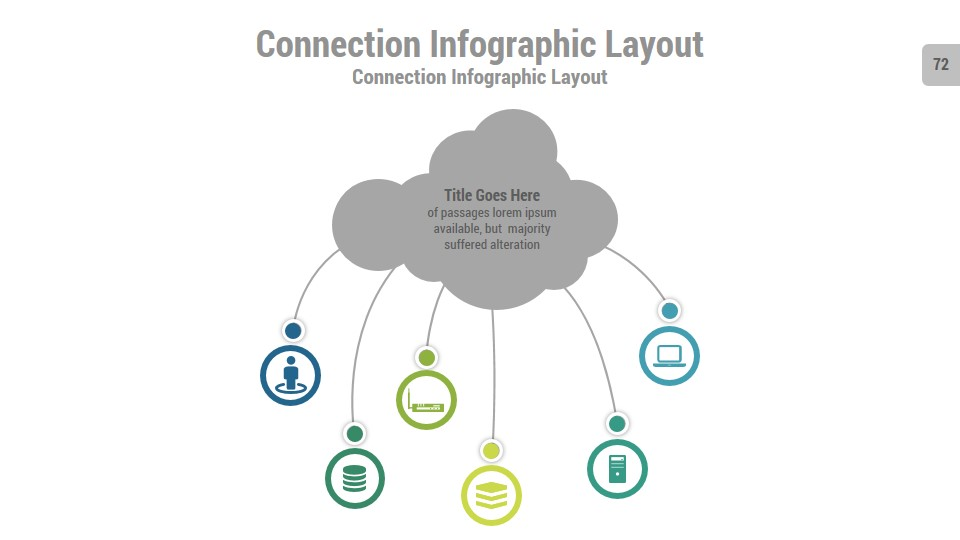 N2 Multipurpose PowerPoint Presentation Template