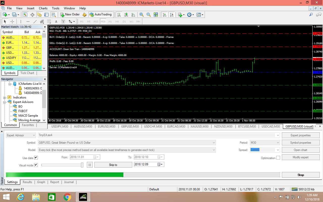 Forex source
