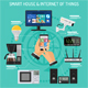 Smart House and Internet of Things - GraphicRiver Item for Sale