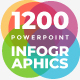 Infographics. Multipurpose PowerPoint Template. Updatable! - GraphicRiver Item for Sale