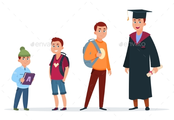 Different Ages of Student