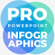 Professional. Infographic Templates. PowerPoint. Updatable! - GraphicRiver Item for Sale