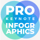 Professional. Infographic Templates. Keynote. Updatable! - GraphicRiver Item for Sale