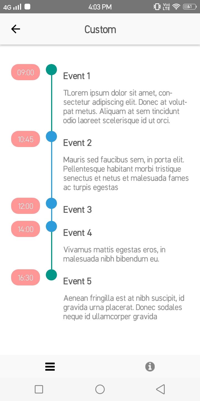 Timeline Chart Js