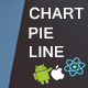React native Chart UI | PIE | LINE | BAR | RING - CodeCanyon Item for Sale