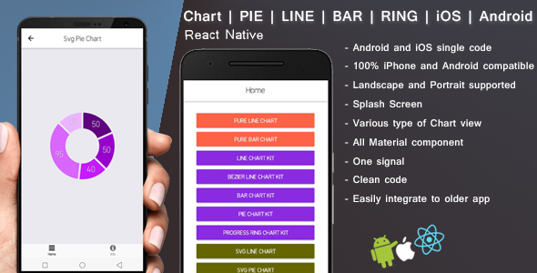 Download] React native Chart UI | PIE | LINE | BAR | RING Nulled
