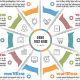 Business Circle Infographics with 10 Steps - GraphicRiver Item for Sale