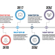 Timeline Infographics - GraphicRiver Item for Sale