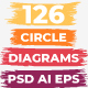 126 Circle Diagrams Infographics. PSD AI EPS. - GraphicRiver Item for Sale