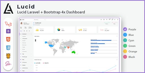 Lucid Laravel - Bootstrap 4 Admin Template