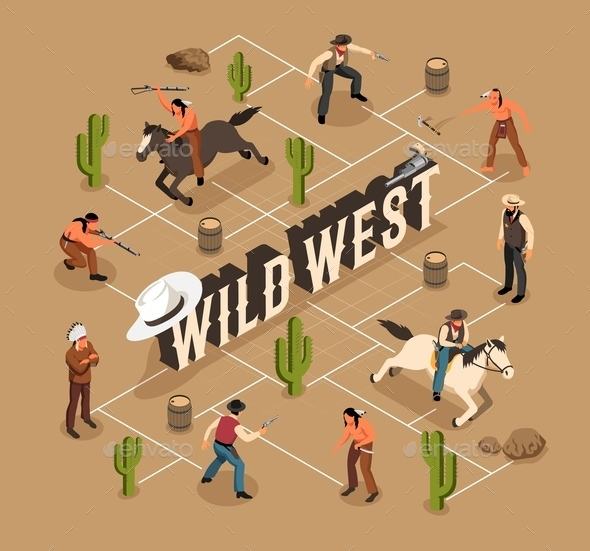 Wild West Isometric Flowchart
