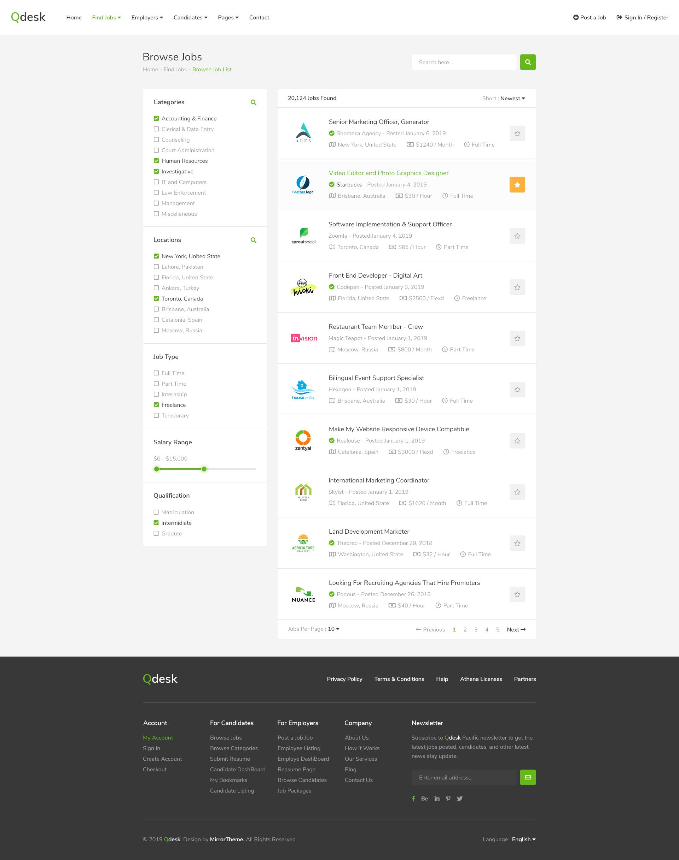 Qdesk -A Unique Job Board PSD Template