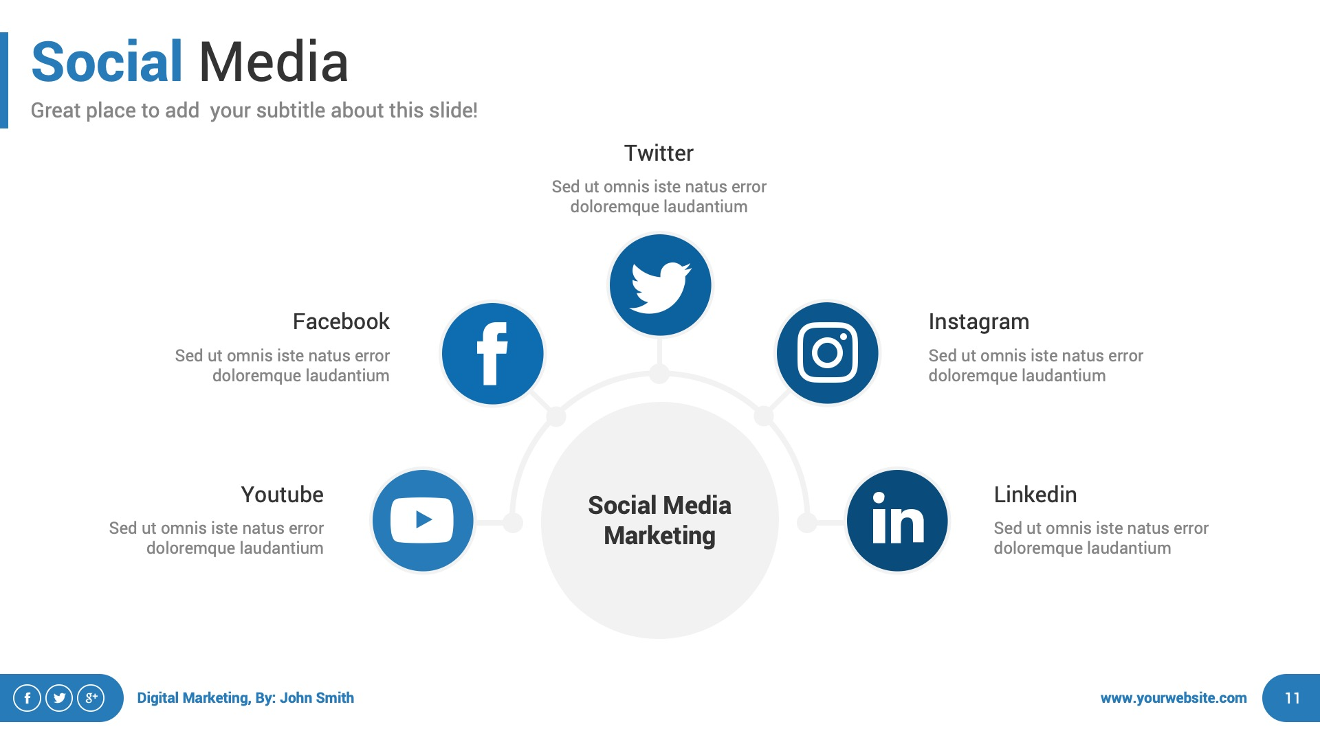 Digital Marketing and Social Media 2 PowerPoint Presentation Template
