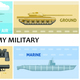 Flat Army And Military Composition - GraphicRiver Item for Sale
