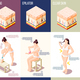 Hair Removal Isometric Composition - GraphicRiver Item for Sale