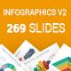 Infographics Pack Google Slides Template V2 - GraphicRiver Item for Sale