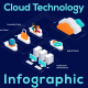 Cloud Technology - VideoHive Item for Sale