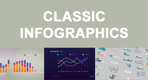 classic infographics