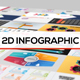 2D Infographics - VideoHive Item for Sale