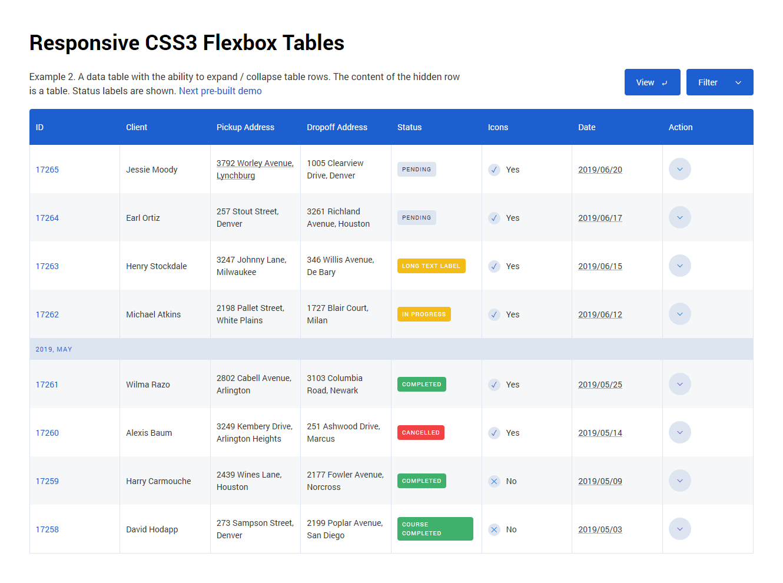Responsive CSS3 Flexbox Tables