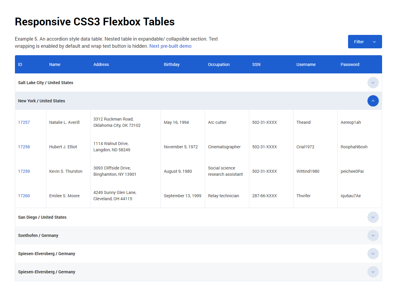 Responsive CSS3 Flexbox Tables