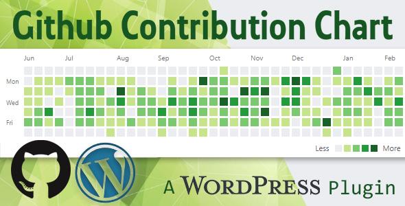 Interface Elements WordPress Plugins   PluginsPress com
