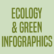 Ecology and Green Infographics - VideoHive Item for Sale