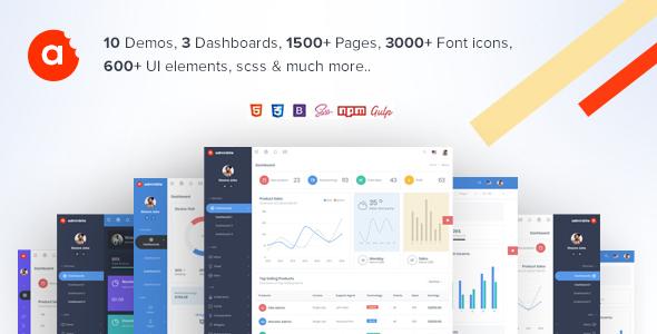 Beautiful AdminBite Powerful Bootstrap 4 Dashborad Template