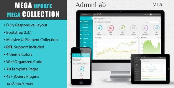 Admin Lab - Responsive Dashboard Template