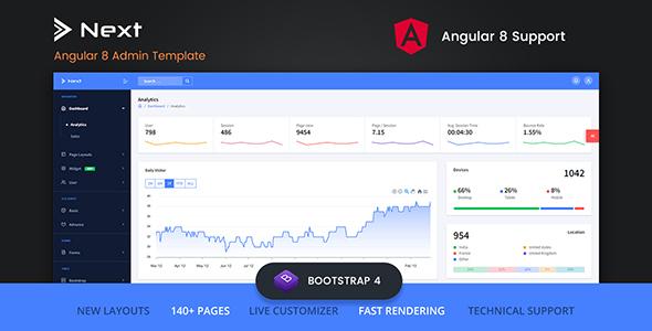 Next Angular 8 Admin Template