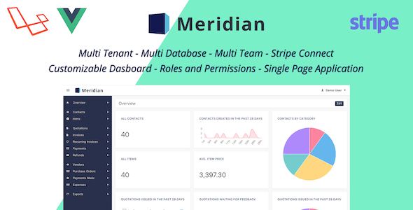 ThemeForest Codecanyon - laravel Nulled Free Download