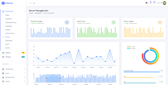 Metrical - Multipurpose Bootstrap4 Admin Dashboard Template