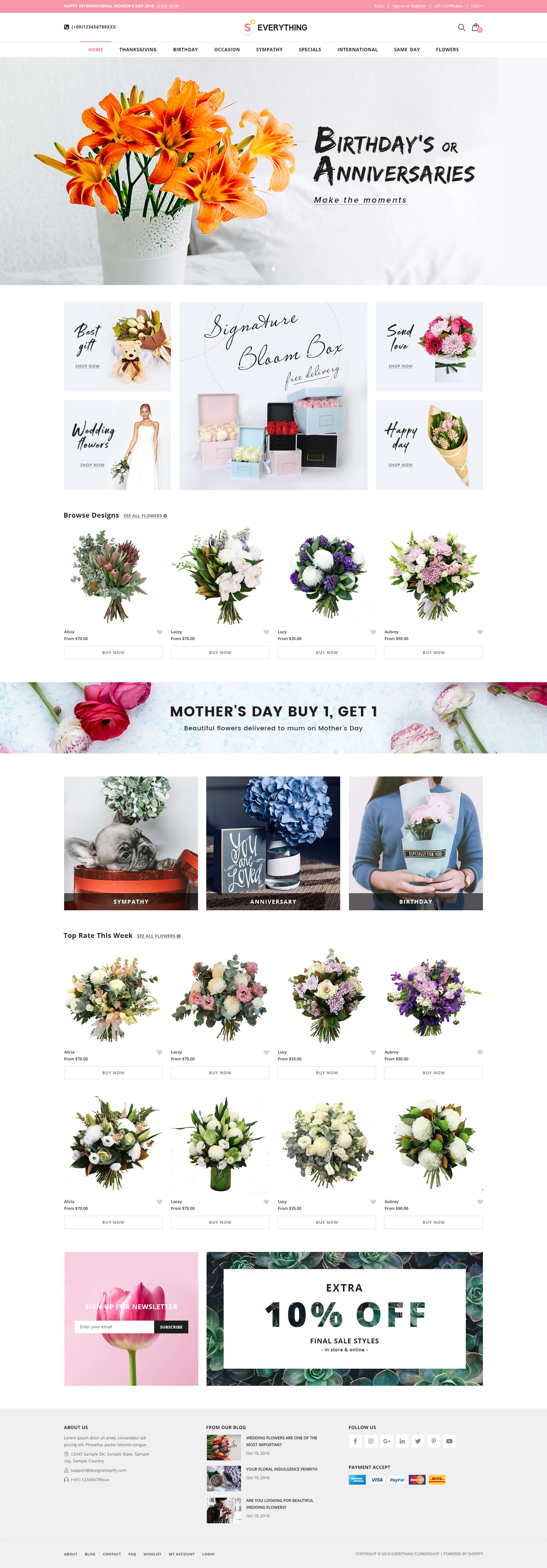 Everything | Multipurpose Responsive Sectioned Shopify Themes Bundle