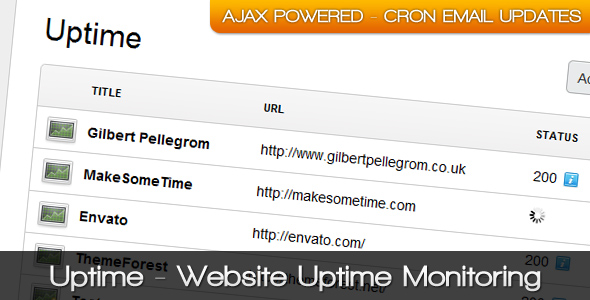 Uptime - Website Uptime Monitoring Nulled Scripts