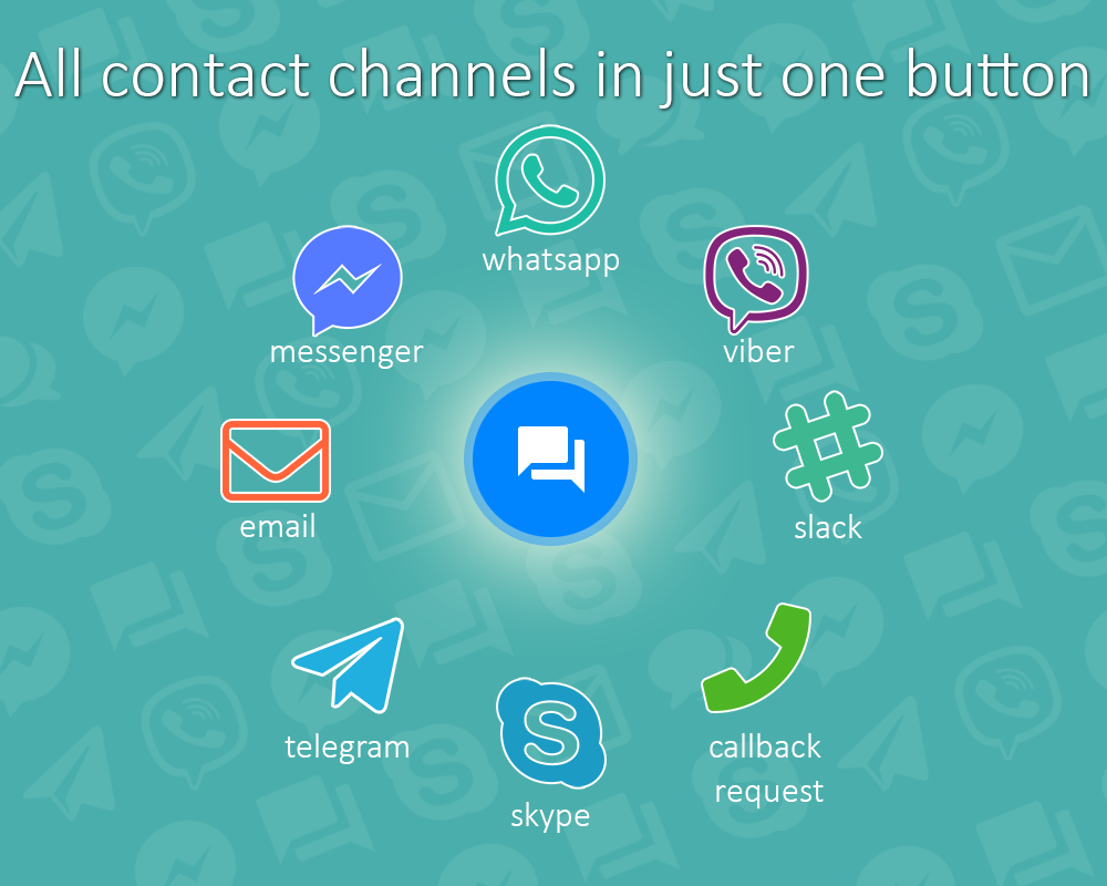 All in One Support Button + Callback Request  WhatsApp, Messenger,  Telegram, LiveChat and more