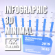 Infographics 3D Minimal - VideoHive Item for Sale
