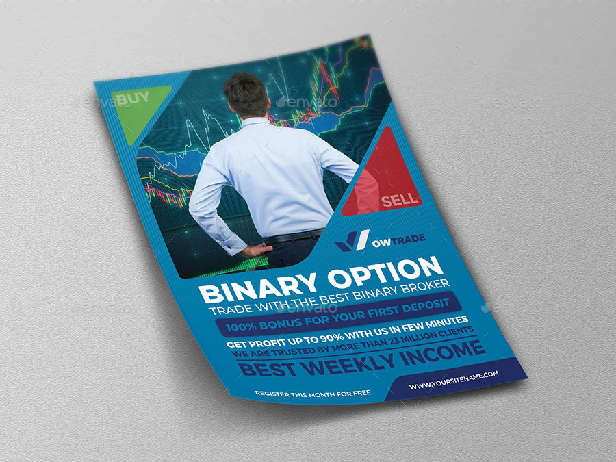 Are binary options securities