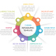 Circle Infographics with Seven Elements