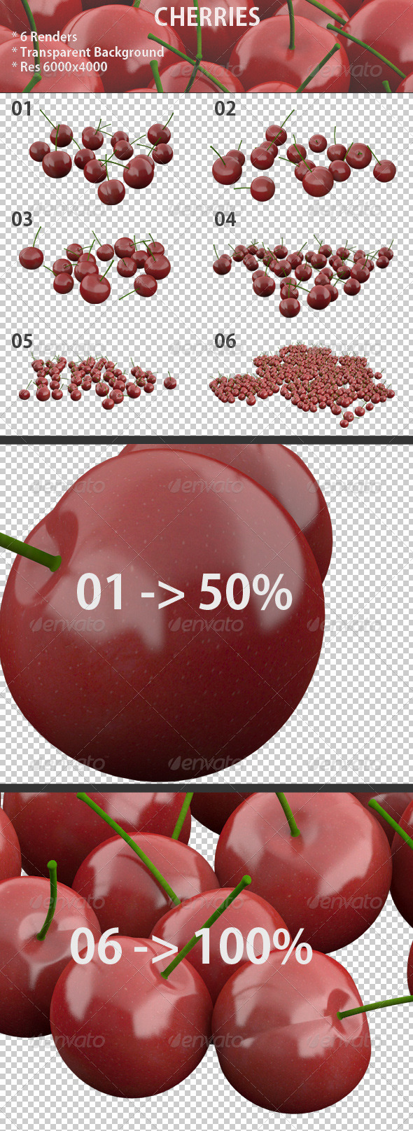 Cherries - 3D Renders Graphics