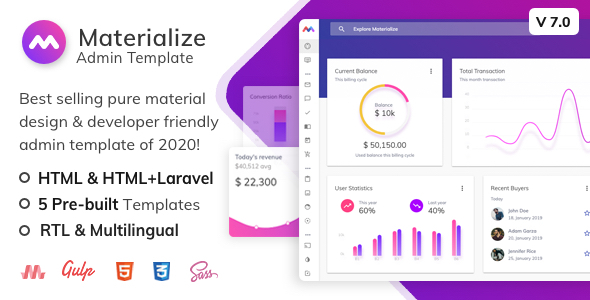 Materialize - HTML & Laravel Material Design Admin Template