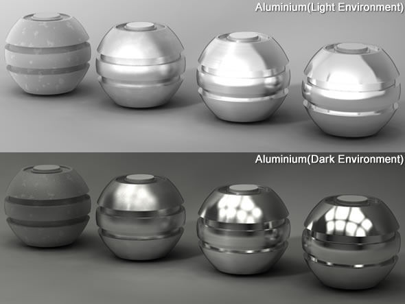 Cinema 4d Metal Shaders Collection By Batvfx 3docean
