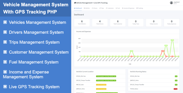 Download Vehicle Management System With Live GPS Tracking Free Nulled