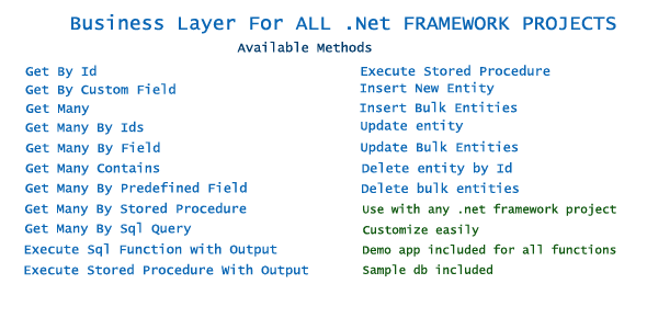 .Net Framework Business Layer For All Projects