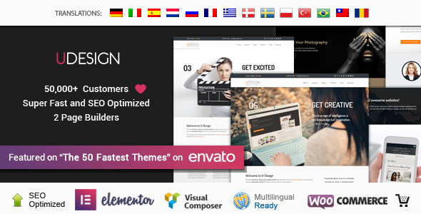 Free Download uDesign - Responsive WordPress Theme Nulled Latest Version