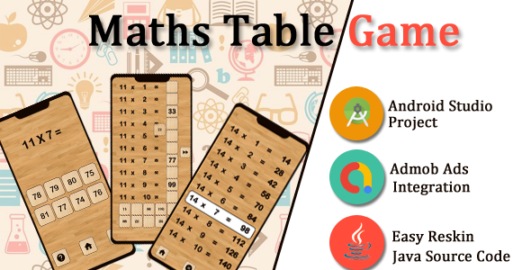 math games & quiz Learn Add, Subtract, Multiply & Divide