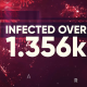 Pandemia - Hot News, Stats, Politics Opener - VideoHive Item for Sale