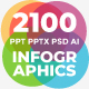 Huge Infographics Bundle! Lifetime Updates! PowerPoint, Photoshop, Illustrator.