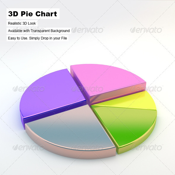 3D Pie Chart - 3D Renders Graphics
