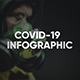 Covid-19 Infographic - VideoHive Item for Sale